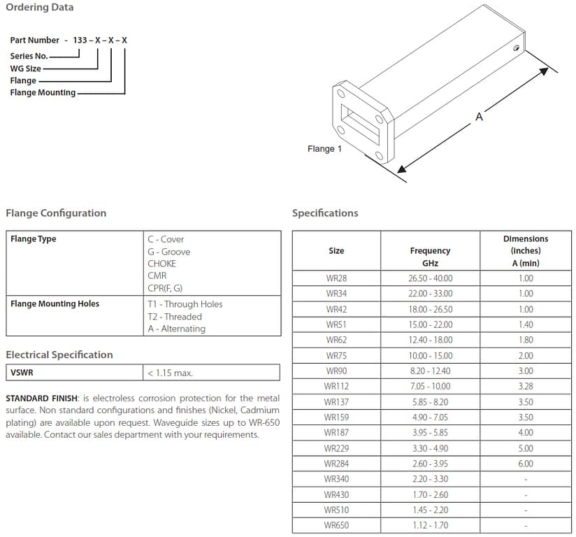 Termination Low Power Short Length_OrderingMatrix