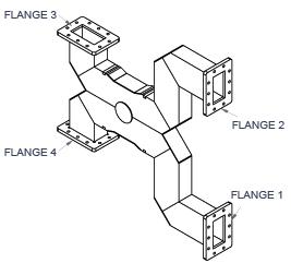 Quadrature Coupler2