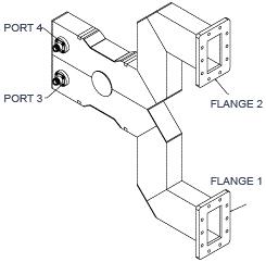 Quadrature Coupler Hybrid